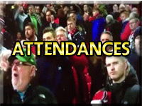 Newton Heath & Manchester United Crowd Attendances