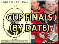 Manchester United Cup Finals