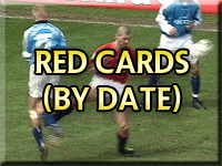 Manchester United Red Cards (By Date)