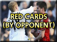 Red Cards by Opponent