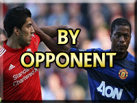Newton Hewath & Manchester United Stats By Opponent